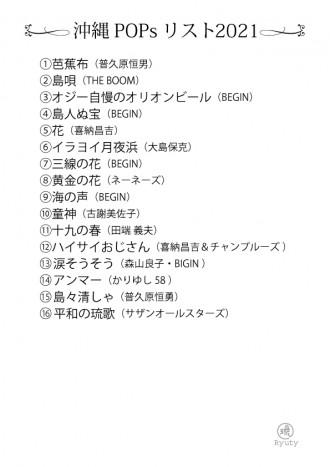 Ryuty-2021選曲リスト2